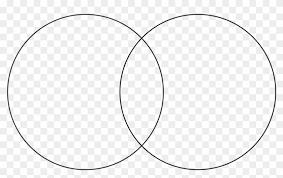 Venn Diagram Image Download Blank Venn Diagram Venn Diagram Template Transparent Hd