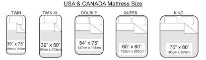 mattress sizes. Mattress Sizes