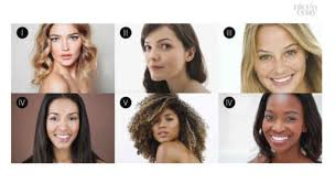 Best Neutral Hair Color Chart Skin Tone For Cool And Warm