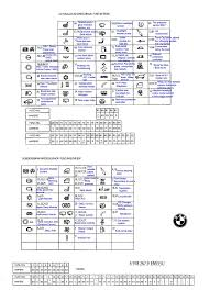 bmw il fuse diagram wirdig bmw z4 fuse box diagram moreover bmw e46 fuse box diagram further bmw