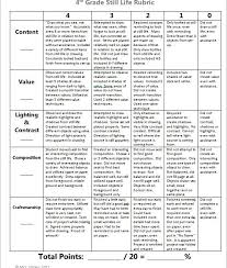Compare Contrast Essay Rubric Compare And Contrast Essay Rubric 4th Grade