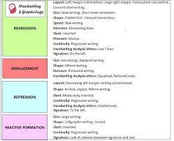 Handwriting Psychology Defense Mechanisms In Handwriting