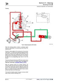 Jcb 535 125 Lifting Chart Jcb Side Engine Loadalls 535 540 Series Service Manual Pdf