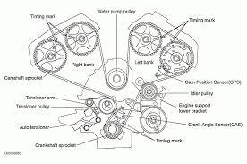 2011 kia sedona engine diagram wiring library 2003 kia sorento engine diagram kia sedona engine diagram serpentine rh diagramchartwiki com 2011 kia sorento