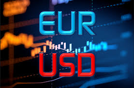 Image result for eur/usd