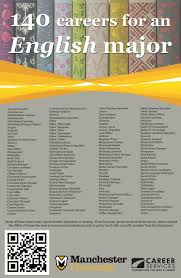 Art Major Careers 140 Careers For An English Major College Tips Education
