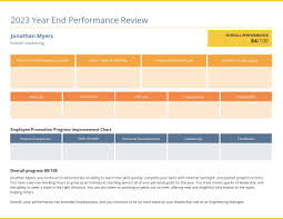 Patient Chart Review Example 12 Powerful Performance Review Examples Expert Tips