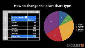 How To Change The Pivot Chart Type