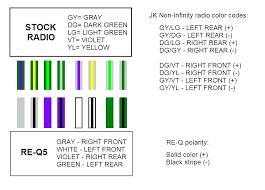 jeep stereo wiring wiring diagrams value jeep radio wiring harness wiring diagram fascinating 2008 jeep wrangler stereo wiring diagram 2008 jeep liberty