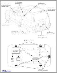 Ford f150 radio wiring harness diagram stylesyncme