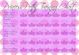 Princess Potty Chart Free Princess Potty Training Chart Printable Aubree