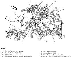 2000 chevy s10 engine diagram 2000 wiring diagrams cars