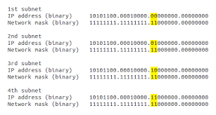 Ccna Converting Between Binary And Decimal For Network