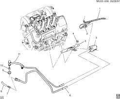 2005 chevrolet trailblazer parts diagram wiring diagram for car 2008 gmc sierra transmission diagram further chevy cobalt ac drain location furthermore horn location 2003 buick