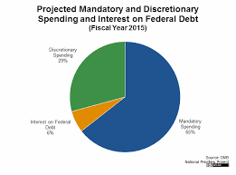 Pie Chart Of Usa S Discretionary Spending The Money Chase 2016 U S Budget Out Today Be Ready With