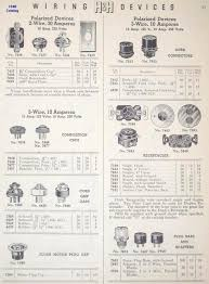 radios for foreign lands american plugs that use the aussie plug pattern from the h h wiring devices catalog x 1940