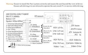 pioneer car dvd wiring diagram wiring diagrams and schematics wiring diagram for pioneer car stereo deh p3500