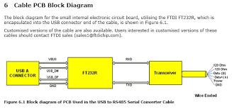 ftdi usb 2 0 to rs485 converter adapter buy ftdi usb to rs485 ftdi usb 2 0 to rs485 converter adapter