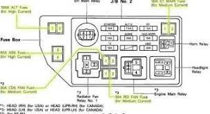 similiar 2001 toyota camry fuse box keywords toyota camry 1997 2011 fuse box diagram camryforums