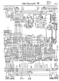 1958 Chevrolet wiring diagram 8cyl 1958 chevrolet wiring diagrams 1958 classic chevrolet on 1958 chevy wiring harness