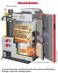 wood boiler schematic