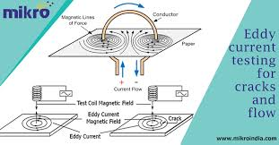 Eddy Current Testing Eddy Current Testing For Cracks And Flow Mikro Blog
