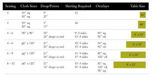 banquet table linen sizing chart