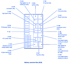 ford escape suv main fuse box block circuit breaker diagram ford escape suv 2003 main fuse box block circuit breaker diagram