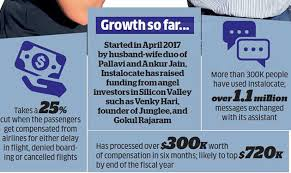 Gritty Growth Chart Flyers Instalocate How Instalocate Helps Aggrieved Flyers Get