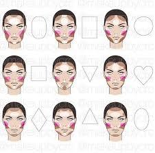 10 best makeup images on beauty makeup eyebrow makeup and eyebrow shapes
