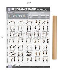 Resistance Tube Workout Chart Amazon Com Resistance Band Tube Exercise Poster Now