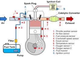 clemson vehicular electronics laboratory engine control schematic view