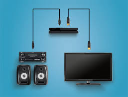 rocksmith® guitar game setup support ubisoft® us an hdmi cable alongside an optical audio cable the optical audio carries audio to an external audio system sound system receiver headphones