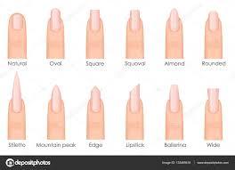 Různé Módy Tvary Nehtů Nastavit Typy Hřebíků Módní Nehty Typ