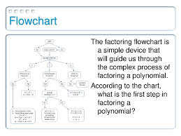 Factoring Flow Chart With Examples Warm Up Which Of The Following Does Not Belong Ppt Download