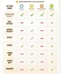 10 Correct Siberian Husky Food Chart