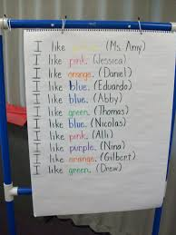 Predictable Chart Mrs Amy Shirleys Kindergarten Class Predictable Charts