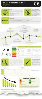 Understanding Cpr Excel Networking