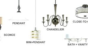 types of chandeliers types of chanliers as well as types types chanliers types chandeliers styles
