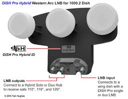 dish network wiring diagrams on dish images free download wiring Dish Vip722k Wiring Diagram dish network wiring diagrams 10 dish network 722k wiring diagram dish network ask dish wiring diagram dish network vip722k wiring diagram