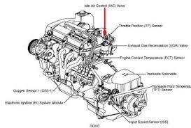 2002 saturn l300 wiring diagram 2002 saturn l300 radio wiring 2005 Saturn L300 Wiring Diagram Free Picture saturn l300 wiring diagram mitsubishi l van wiring diagram 2002 saturn l300 wiring diagram saturn l Saturn L200 Wiring Diagram