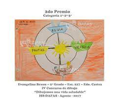 2do Premio Evangelina Braun – 2º Grado – Esc. 227 – Edo. Castex – ISS – La  Pampa