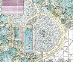 Small Picture Garden Design Garden Design with Garden Design Services
