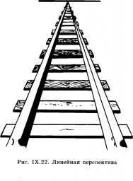 Линейная перспектива это что такое Линейная перспектива  Линейная перспектива