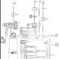 saab 93 wiring diagram wiring diagram and schematics 1996 saab 9000 wiring diagram wiring diagrams box saab 9 3 stereo wiring diagram saab 9000