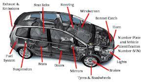 car exterior parts. Exellent Parts Exterior Auto Body Parts On Car