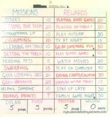 Household Chore Chart Chores To Do Around The House Pelninaudu Com