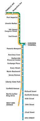 Nj Transit Train Fare Chart New Jersey Transit