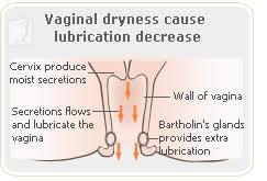 Sea Buckthorn Oil Vaginal Dryness, Omega 7 Vaginal Dryness