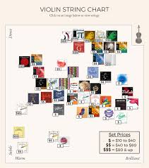 Violin String Chart Shar Music Sharmusic Com
